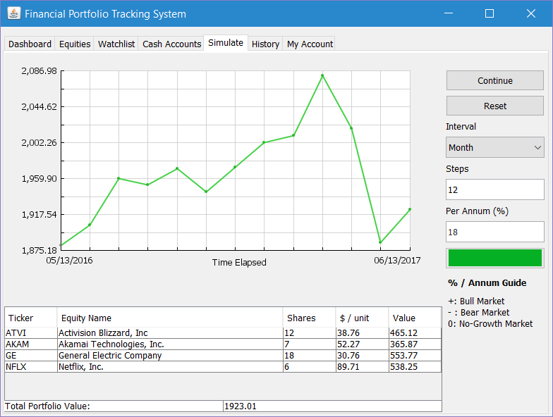 Financial Portfolio Simulation Screenshot